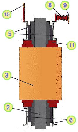 Drehstromtransformator Dyn5: Seitenansicht