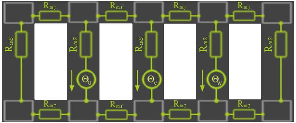 Bild K.2: Fünfschenkelkerntransformator als magnetisches Widerstandsnetzwerk mit drei Spannungsquellen